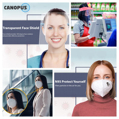 Canopus Group